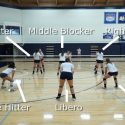 Volleyball Positions, Roles + Formations (Easy to Understand Guide)