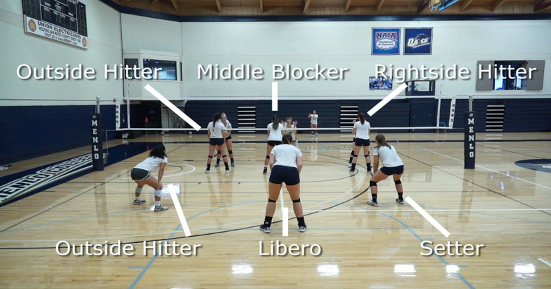 Featured image for Volleyball Positions, Roles + Formations (Easy to Understand Guide)